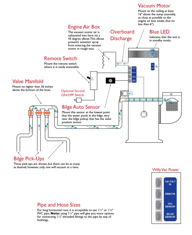 Plumbing-and-Wiring-Overview